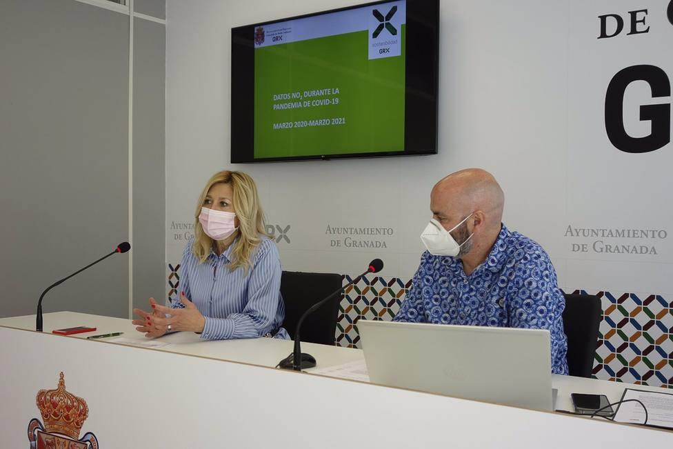 Granada2031.- La contaminación del aire por dióxido de nitrógeno se reduce un 31 por ciento en el primer trimestre