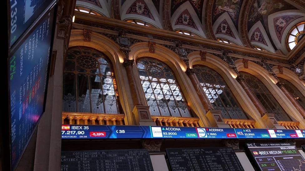 Calma tensa en los mercados en el día del BCE y del IPC de Estados Unidos